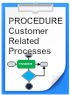 9001.2015-P-820-Customer-related-processes